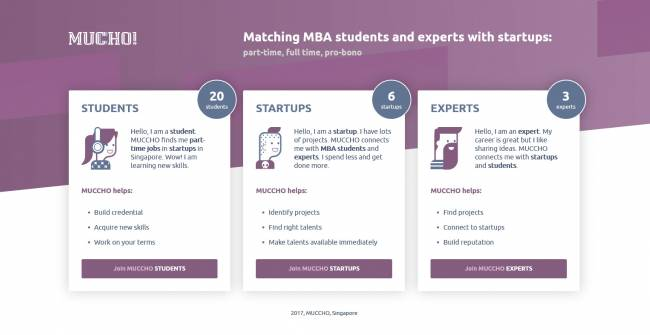 ПК версия MUCCHO - Matching MBA students and experts with startups